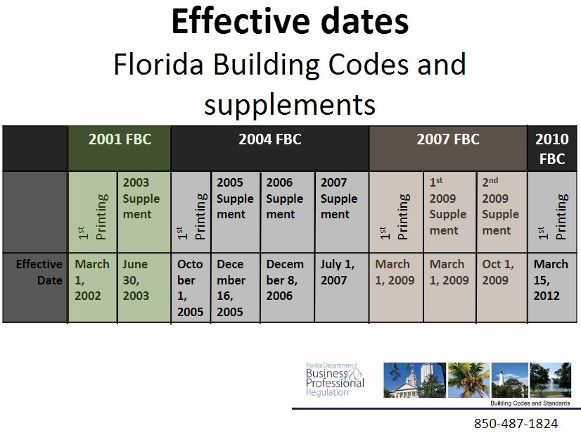 Florida Building Codes