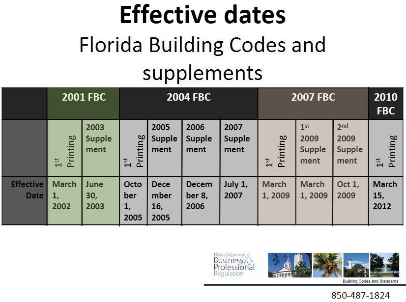 Florida Building Codes